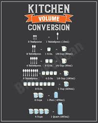 Kitchen Conversion Chart Decor Kitchen Decor Kitchen Conversion Chart Kitchen Baking Gift Cooking Art Kitchen Measurements Kitchen Print Kitchen Art Measuring Cups