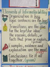 the elements of informational writing awesome anchor charts  the elements of informational writing 25 awesome anchor charts for teaching writing