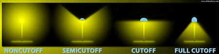 outdoor lighting effects. ies specifies the 4 classifications of cut off lighting non semi cutoff outdoor effects