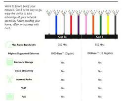 10 simple cat 5 wiring diagram color code photos tone tastic cat 5 wiring diagram color code cat5 wiring diagram ethernet color code endearing enchanting cat6 amazing