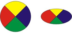 4 Piece Pie Chart 3d Pie Chart Codeproject