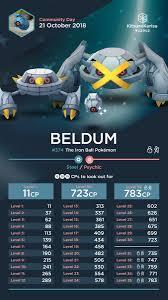 Beldum Hashtag On Twitter