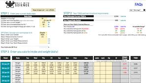 Macronutrient Chart Macro Calculator For Fat Loss And Weight Or Muscle Gain