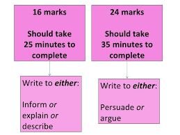 examples of annotated bibliography nhd