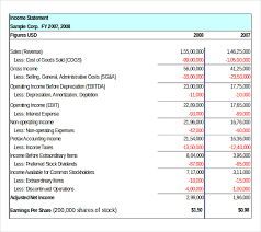 financial statement format annual income statement template oyle kalakaari co