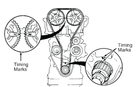 Electrical panel wiring diagram software i have a and need to set the timing marks for 97 mazda 626 engine 2 graphic