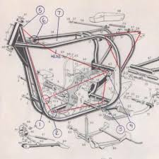 featherbed frame design went against all engineering princip image