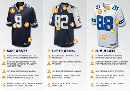 Limited Game Game Vs Jersey Jersey Vs Limited