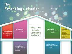 Psychology Color Paint pinzibraj naqvi on psychological properties of colors    pinterest