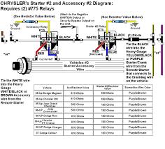 accessory relay wiring diagram agnitum me viper car alarm wiring diagram at Remote Start Wiring Diagrams Free