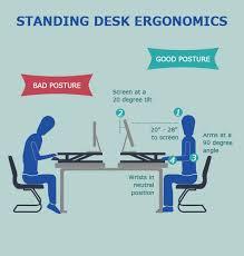 standing desk posture. Plain Desk Sitting Image And Standing Desk Posture A