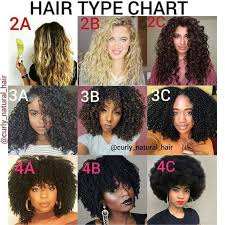 wig curl types