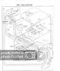 club car golf cart wiring diagram all wiring diagram club car fuse box club car wiring diagram wiring diagrams electric club car golf cart wiring diagram 36 club car golf cart wiring diagram