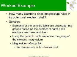 Chapter 1 Structure and Bonding - ppt video online download