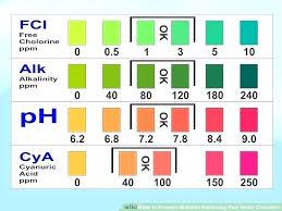 Pool Chemical Calculator Mainstreetband Info