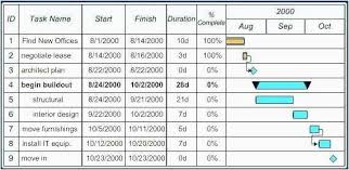 Download Class Schedule Planner Template Lera Mera Business