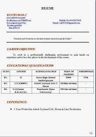 Bachelor Of Business Administration In Finance Template Free. sample resume  ...