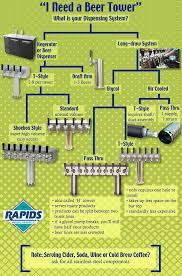 wiring diagram for keg beer wiring diagram libraries wiring diagram for keg beer wiring libraryglycol equipped beer towers