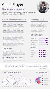 141 Exemples De Cv Gratuits T L Charger Cr Er Un Cv