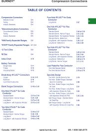 Burndy Die Chart 109334 Catalog