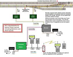 dcc wiring annavernon dcc wiring diagram all about