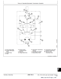 john deere 318 wiring diagram pdf john image john deere 316 318 420 lawn garden tractors tm1590 technical on john deere 318 wiring diagram