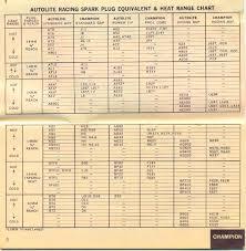 1965 Autolite Spark Plug Racing Heat Range Chart Book On