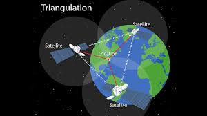How Gps Works How It Works Global Positioning Systems