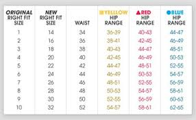 Lane Bryant Size Chart Lane Bryant Right Fit Size Chart Guess Jeans Size Chart