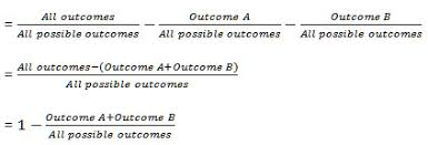 Types Of Probability 5 Types Of Probability Questions On The Sat