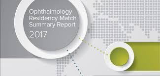 The Ophthalmology Match Arjan Hura Md