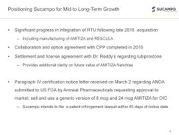 Form 8 K Sucampo Pharmaceuticals For Mar 02