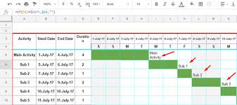 Gantt Chart Google Sheets Free Qualified Gantt Chart Google Slides Gantt Charts In Google