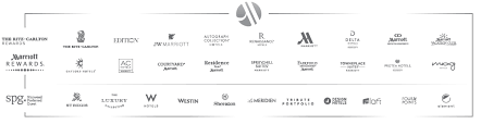 Ritz Carlton Rewards Chart How To Book Ritz Carlton Hotels With Ultimate Rewards