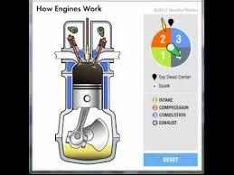 internal combustion engine internal combustion engine