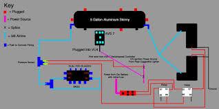 vwvortex com deep black gli timeline Accuair Vu4 Wiring Diagram if you see something wrong let me know! accuair vu2 wiring diagram