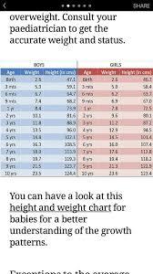 Baby Birth Chart Weight Baby Girl Weight Chart From Birth Baby Girl Weight Chart