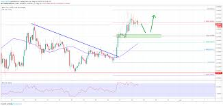 Ripple Price Analysis Xrp Usd Presenting Golden Buy Opportunity