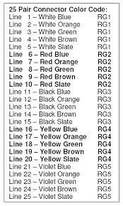 66 block wiring wiring diagram pro 66 block wiring block wiring diagram also phone block wiring diagram 66 block wiring diagram