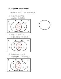 Contoh Diagram Venn Komplemen Contoh Logika Informatika Diagram Venn Adi Ginanjar Kusuma