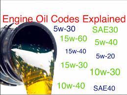 engine oil codes explained sae society of automotive engineers numbers explained viscosity you