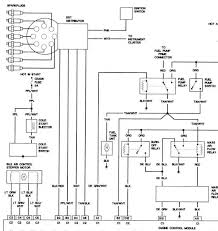 tpi wiring diagram images firebird tpi wiring diagram chevy camaro 5 0 engine diagram get image about wiring