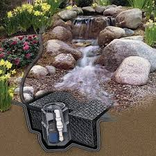 calculate basin size for pondless