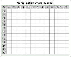 Multiplication 12x12 Chart Free Printable Multiplication Chart