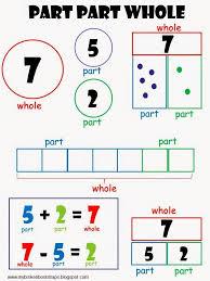 Part Part Whole Chart Part Part Whole Anchor Chart Google Search Math Anchor