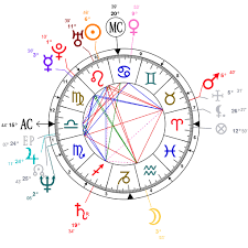 Kate Bush Charts Astrology And Natal Chart Of Kate Bush Born On 1958 07 30
