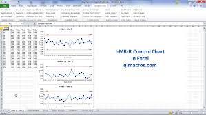 I Mr R Control Chart Excel Green Belt Video Tutorial