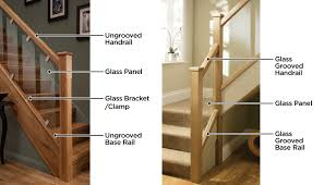 grooved handrails and base rails glass panels can be fitted into the narrow groove on the handrail and base rail without the need for glass clamps