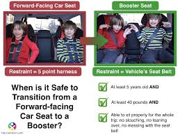 what s the difference between a car seat and a booster