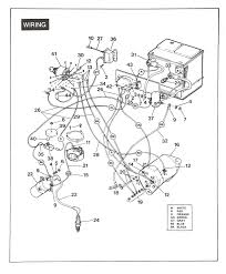 1984 ez go wiring diagram wiring diagram libraries 1983 ezgo golf cart wiring diagram wiring library1984 ezgo gas wiring diagram electrical work wiring diagram